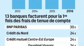 Les Frais Bancaires augmentent de 77% en 2016